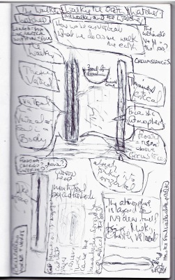 Sketchbook Page Note on Horizontals and Verticals 9 September 2015